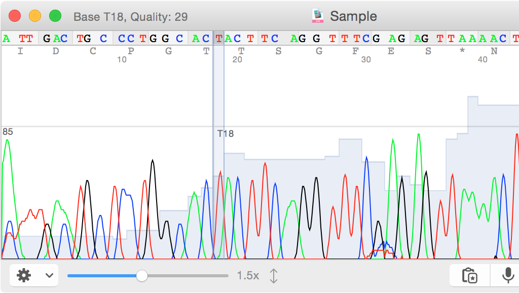 4Peaks: For peaks, four peaks  The DNA sequence trace viewer